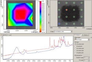 FTIR imaging and spectra